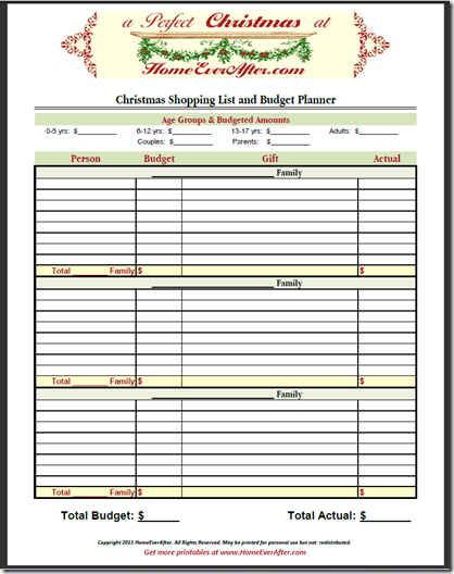 shopping budget planner